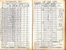 USS Hornet Log Book