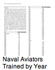 Navy Pilot Training Rates