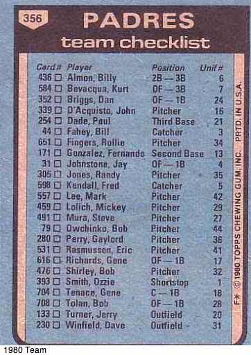 Padres 1980 roster