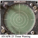 Threat Radar Warning